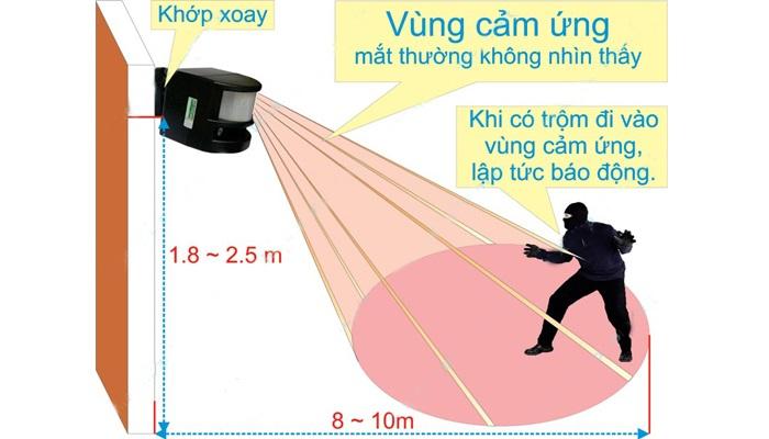 Thiet bi bao trom hong ngoai bao trom doc lap Kawa I226
